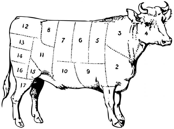 Pre-Order Beef